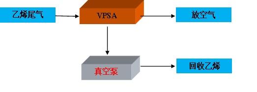 乙烯回收流程.jpg